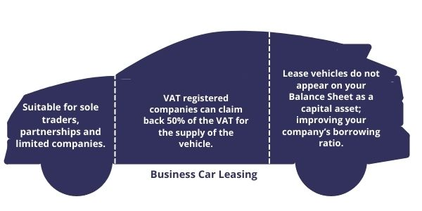 Infographic - Business Car Leasing (BCH)